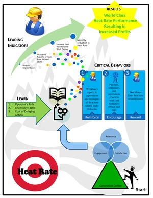 Basford infographic
